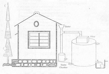 rainwater-harvesting2