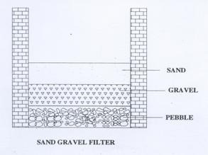 rainwater-harvesting3